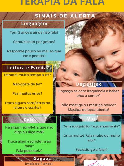 Terapia da Fala – Sinais de Alerta Crianças e Jovens